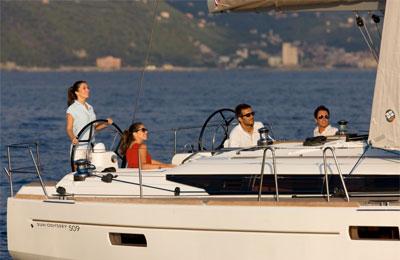 Yachtcharter Last Minute Angebote
